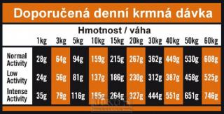 OPTIMAnova dog ADULT SENSITIVE GF Salmon 12kg-11094
